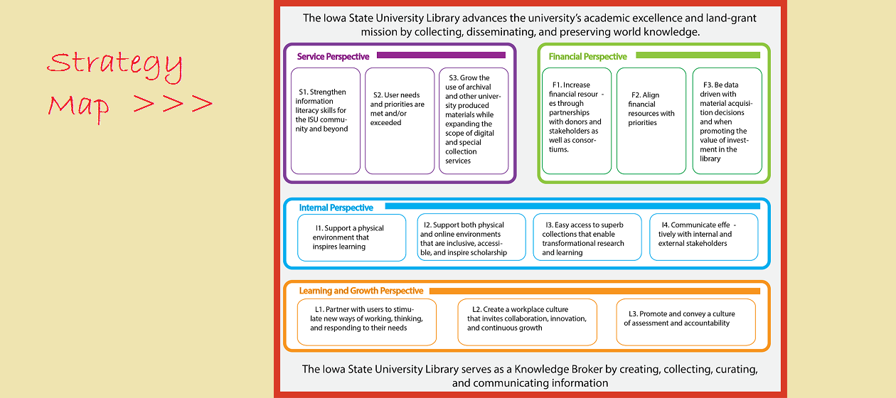 Click on the image above to open the Library Assessment Plan